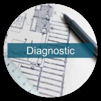 Un plan pour illustrer l'étape de diagnostic